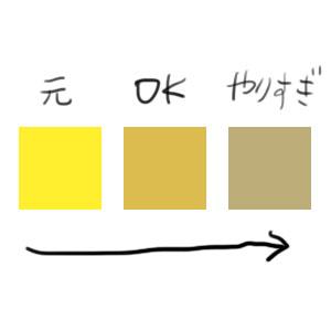 感光乳剤の色の変化